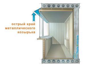 Как считается площадь утепления балкона/лоджии?